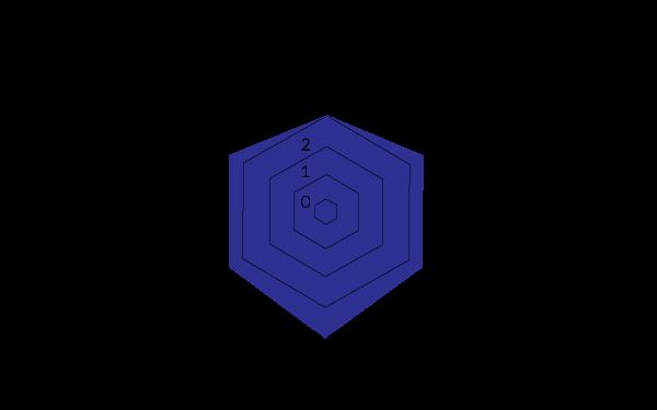 Polaris-box_24_CN