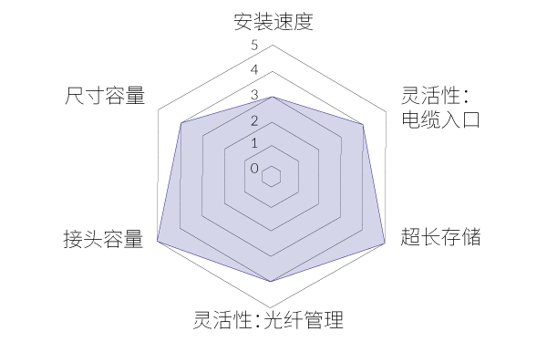 Polaris-box_36_CN