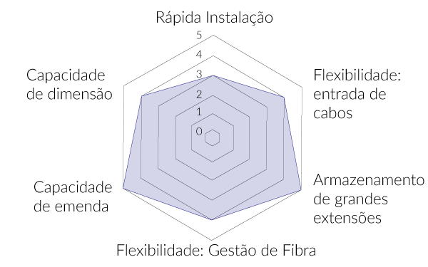Polaris-box_36_PT