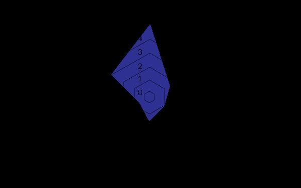 Polaris-box_4_CN